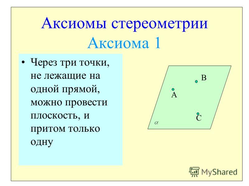 Аксиомы стереометрии Аксиома 1 Через три точки, не лежащие на одной прямой, можно провести плоскость, и притом только одну А В С