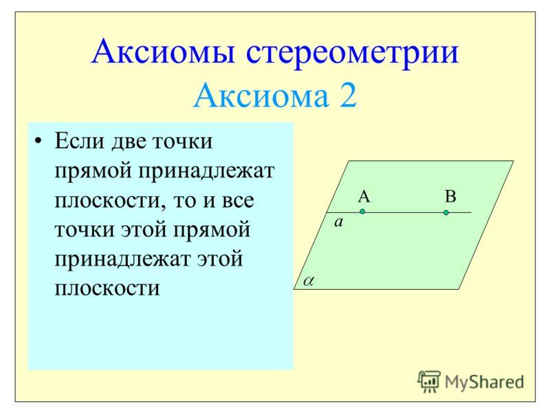 Аксиомы стереометрии Аксиома 2 Если две точки прямой принадлежат плоскости, то и все точки этой прямой принадлежат этой плоскости АВ а