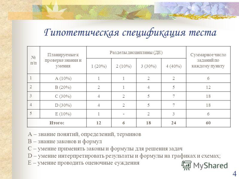 4 Гипотетическая спецификация теста п/п Планируемые к проверке знания и умения Разделы дисциплины (ДЕ) Суммарное число заданий по каждому пункту 1 (20%)2 (10%)3 (30%)4 (40%) 1 А (10%)11226 2 В (20%)214512 3 С (30%)425718 4 D (30%)425718 5 Е (10%)1-23