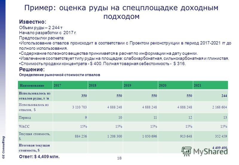 GI Consulting Пример: оценка руды на спецплощадке доходным подходом Известно: Объем руды – 2 244 т Начало разработки с 2017 г. Предпосылки расчета: Использование отвалов происходит в соответствии с Проектом реконструкции в период 2017-2021 гг до полн