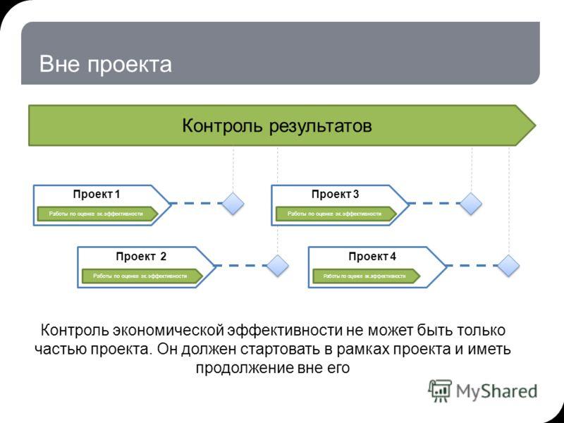 Вне проекта Проект 1 Контроль результатов Проект 2 Проект 3 Проект 4 Контроль экономической эффективности не может быть только частью проекта. Он должен стартовать в рамках проекта и иметь продолжение вне его Работы по оценке эк.эффективности