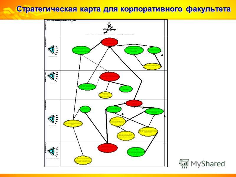 Стратегическая карта для корпоративного факультета