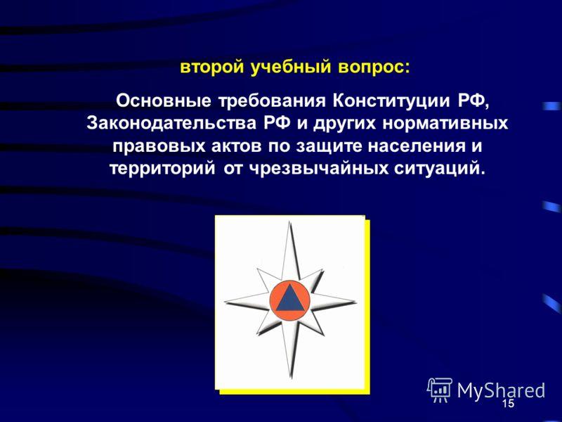15 второй учебный вопрос: Основные требования Конституции РФ, Законодательства РФ и других нормативных правовых актов по защите населения и территорий от чрезвычайных ситуаций.
