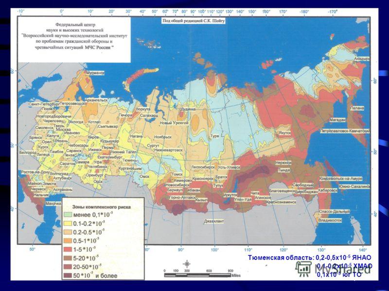 4 Тюменская область: 0,2-0,5х10 -5 ЯНАО 0,1-0,2х10 -5 ХМАО 0,1х10 -5 юг ТО