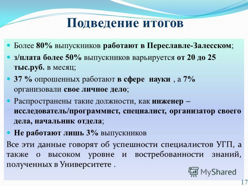 Подведение итогов Более 80% выпускников работают в Переславле-Залесском; з/плата более 50% выпускников варьируется от 20 до 25 тыс.руб. в месяц; 37 % опрошенных работают в сфере науки, а 7% организовали свое личное дело; Распространены такие должност