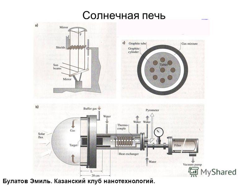 Солнечная печь Булатов Эмиль. Казанский клуб нанотехнологий.
