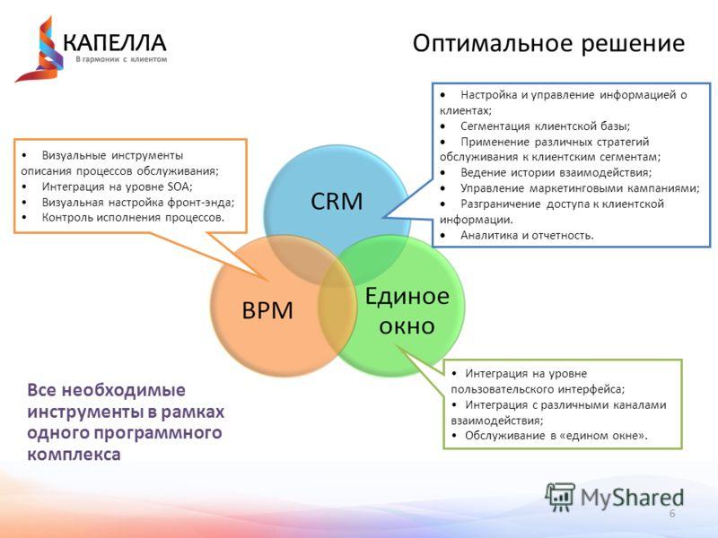 6 Оптимальное решение Визуальные инструменты описания процессов обслуживания; Интеграция на уровне SOA; Визуальная настройка фронт-энда; Контроль исполнения процессов. Интеграция на уровне пользовательского интерфейса; Интеграция с различными каналам