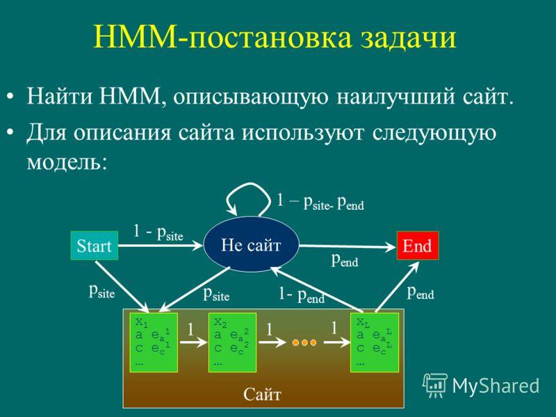 HMM-постановка задачи Найти HMM, описывающую наилучший сайт. Для описания сайта используют следующую модель: Start Не сайт x 1 a e a 1 c e c 1 … x 2 a e a 2 c e c 2 … x L a e a L c e c L … End Сайт 11 1 1- p end 1 – p site- p end 1 - p site p site p