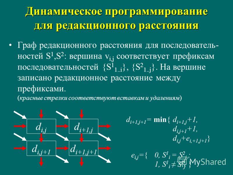 Динамическое программирование для редакционного расстояния Граф редакционного расстояния для последователь- ностей S 1,S 2 : вершина v i,j соответствует префиксам последовательностей {S 1 1..i }, {S 2 1..j }. На вершине записано редакционное расстоян