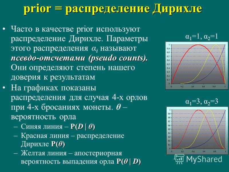 prior = распределение Дирихле псевдо-отсчетами (pseudo counts).Часто в качестве prior используют распределение Дирихле. Параметры этого распределения α i называют псевдо-отсчетами (pseudo counts). Они определяют степень нашего доверия к результатам Н