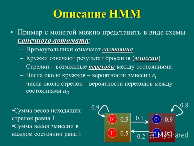 Описание HMM конечного автоматаПример с монетой можно представить в виде схемы конечного автомата: состояния –Прямоугольники означают состояния эмиссии –Кружки означают результат бросания (эмиссии) переходы –Стрелки – возможные переходы между состоян