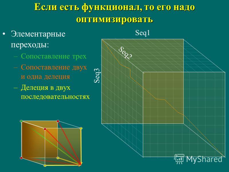 Если есть функционал, то его надо оптимизировать Элементарные переходы: –Сопоставление трех –Сопоставление двух и одна делеция –Делеция в двух последовательностях Seq1 Seq2 Seq3