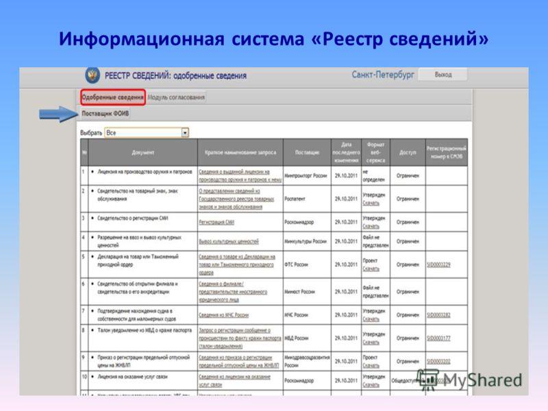 Информационная система «Реестр сведений»