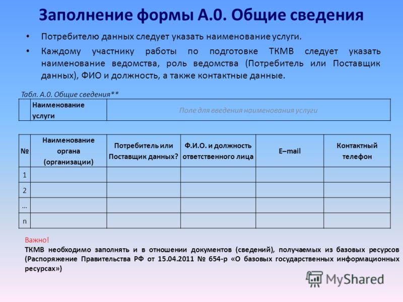 Заполнение формы А.0. Общие сведения Потребителю данных следует указать наименование услуги. Каждому участнику работы по подготовке ТКМВ следует указать наименование ведомства, роль ведомства (Потребитель или Поставщик данных), ФИО и должность, а так