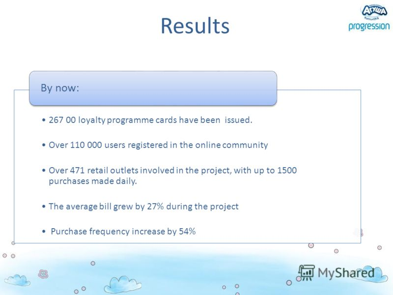 267 00 loyalty programme cards have been issued. Over 110 000 users registered in the online community Over 471 retail outlets involved in the project, with up to 1500 purchases made daily. The average bill grew by 27% during the project Purchase fre