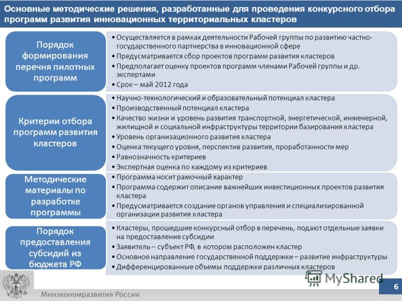 Основные методические решения, разработанные для проведения конкурсного отбора программ развития инновационных территориальных кластеров 6 Осуществляется в рамках деятельности Рабочей группы по развитию частно- государственного партнерства в инноваци