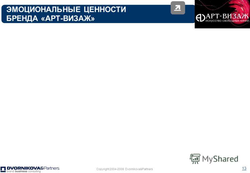 Copyright 2004-2008 Dvornikova&Partners 13 ЭМОЦИОНАЛЬНЫЕ ЦЕННОСТИ БРЕНДА «АРТ-ВИЗАЖ»