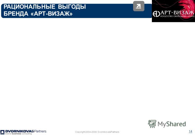 Copyright 2004-2008 Dvornikova&Partners 14 РАЦИОНАЛЬНЫЕ ВЫГОДЫ БРЕНДА «АРТ-ВИЗАЖ»