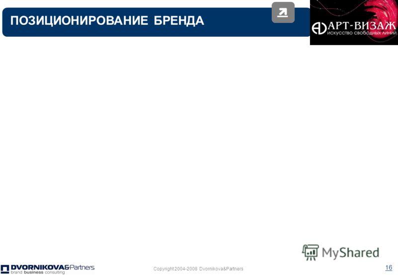 Copyright 2004-2008 Dvornikova&Partners 16 ПОЗИЦИОНИРОВАНИЕ БРЕНДА