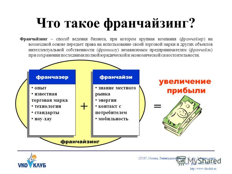 Что такое франчайзинг? Франчайзинг – способ ведения бизнеса, при котором крупная компания (франчайзер) на возмездной основе передает права на использование своей торговой марки и других объектов интеллектуальной собственности (франшизу) независимым п