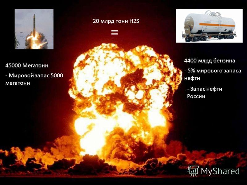 20 млрд тонн H2S = 4400 млрд бензина - 5% мирового запаса нефти - Запас нефти России 45000 Мегатонн - Мировой запас 5000 мегатонн