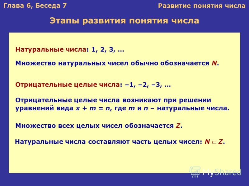 Глава 6, Беседа 7 Развитие понятия числа Натуральные числа составляют часть целых чисел: N Z. Натуральные числа: 1, 2, 3, … Этапы развития понятия числа Множество всех целых чисел обозначается Z. Отрицательные целые числа: –1, –2, –3, … Отрицательные
