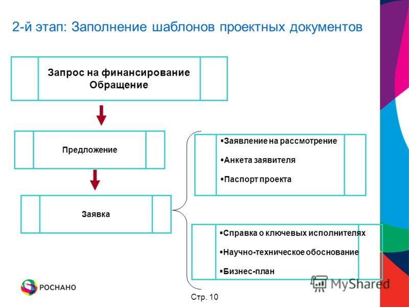 Стр. 10 2-й этап: Заполнение шаблонов проектных документов Запрос на финансирование Обращение Предложение Заявка Заявление на рассмотрение Анкета заявителя Паспорт проекта Справка о ключевых исполнителях Научно-техническое обоснование Бизнес-план