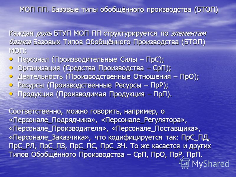 МОП ПП. Базовые типы обобщённого производства (БТОП) Каждая роль БТУП МОП ПП структурируется по элементам базиса Базовых Типов Обобщённого Производства (БТОП) МОП: Персонал (Производительные Силы – ПрС); Персонал (Производительные Силы – ПрС); Органи