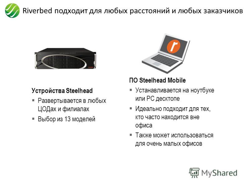 Riverbed подходит для любых расстояний и любых заказчиков ПО Steelhead Mobile Устанавливается на ноутбуке или PC десктопе Идеально подходит для тех, кто часто находится вне офиса Также может использоваться для очень малых офисов Устройства Steelhead