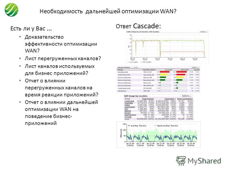Необходимость дальнейшей оптимизации WAN? Есть ли у Вас … Доказательство эффективности оптимизации WAN? Лист перегруженных каналов? Лист каналов используемых для бизнес приложений? Отчет о влиянии перегруженных каналов на время реакции приложений? От