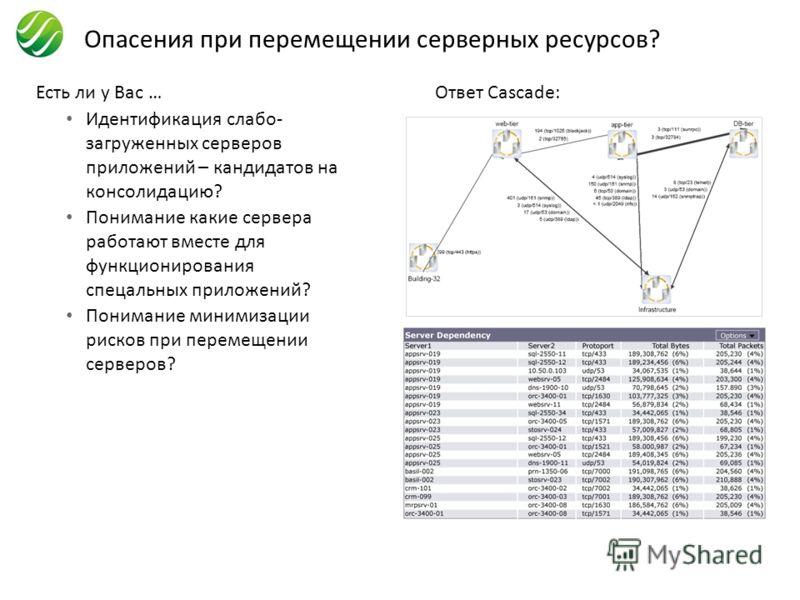 Опасения при перемещении серверных ресурсов? Есть ли у Вас … Идентификация слабо- загруженных серверов приложений – кандидатов на консолидацию? Понимание какие сервера работают вместе для функционирования спецальных приложений? Понимание минимизации