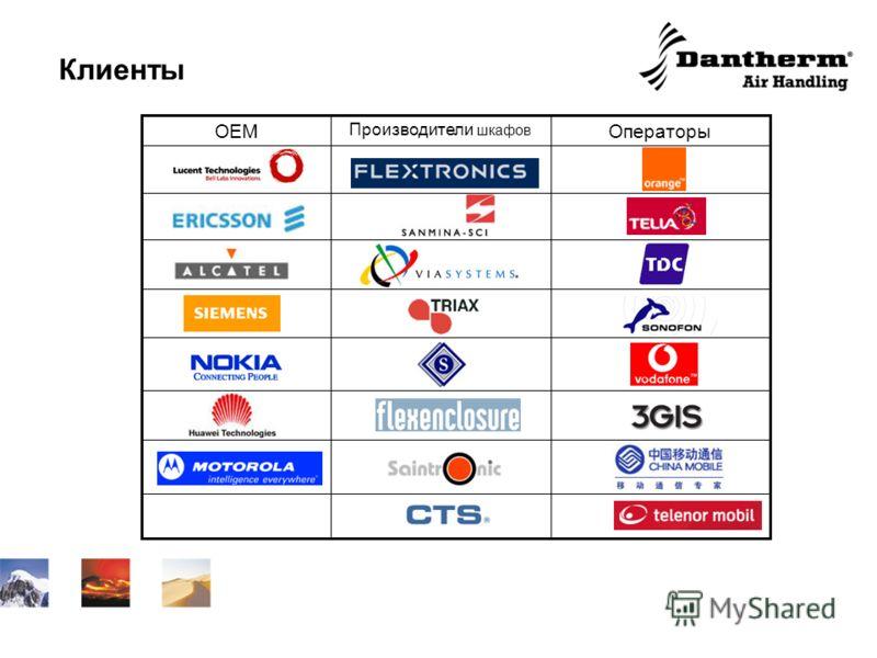 Клиенты Операторы Производители шкафов OEM