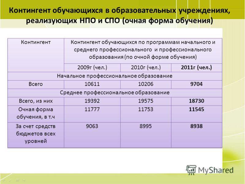 79 Контингент обучающихся в образовательных учреждениях, реализующих НПО и СПО (очная форма обучения)