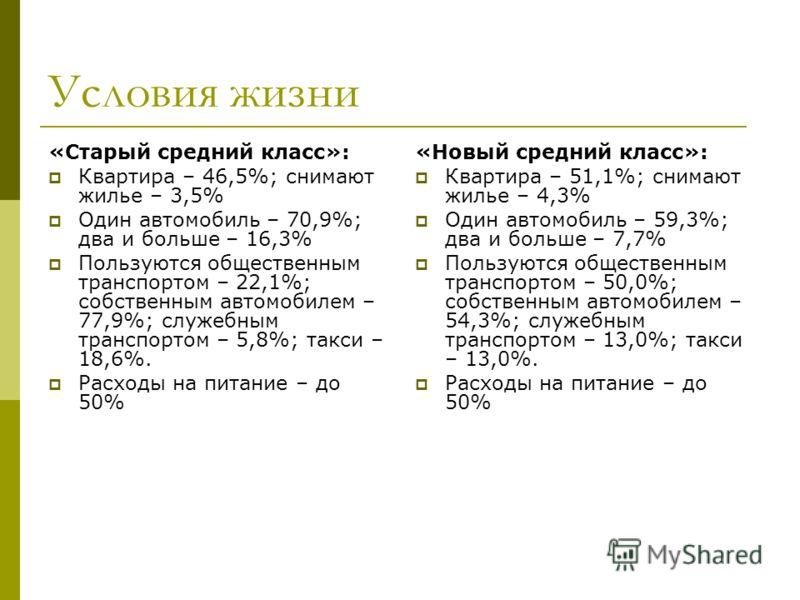 Условия жизни «Старый средний класс»: Квартира – 46,5%; снимают жилье – 3,5% Один автомобиль – 70,9%; два и больше – 16,3% Пользуются общественным транспортом – 22,1%; собственным автомобилем – 77,9%; служебным транспортом – 5,8%; такси – 18,6%. Расх