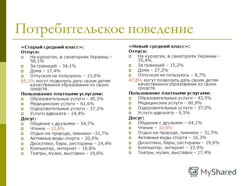 Потребительское поведение «Старый средний класс»: Отпуск: На курортах, в санаториях Украины – 58,1% За границей – 34,1% Дома – 17,4% Отпуском не пользуюсь – 11,6% 65,1% могут позволить дать своим детям качественное образование из своих средств. Польз