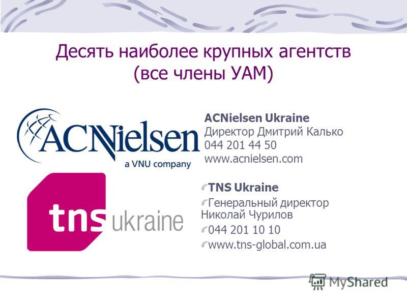 Десять наиболее крупных агентств (все члены УАМ) ACNielsen Ukraine Директор Дмитрий Калько 044 201 44 50 www.acnielsen.com TNS Ukraine Генеральный директор Николай Чурилов 044 201 10 10 www.tns-global.com.ua
