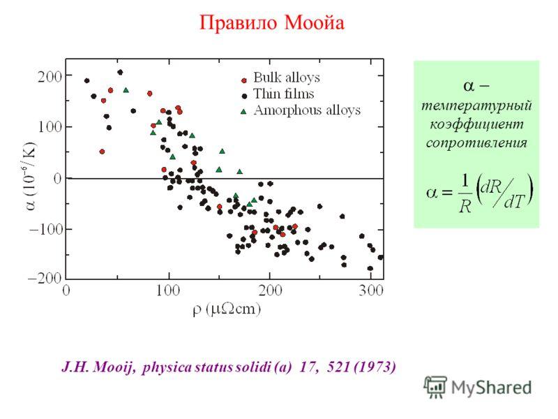 Правило Моойа температурный коэффициент сопротивления J.H. Mooij, physica status solidi (a) 17, 521 (1973)