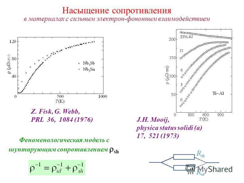Насыщение сопротивления в материалах с сильным электрон-фононным взаимодействием Z. Fisk, G. Webb, PRL 36, 1084 (1976) J.H. Mooij, physica status solidi (a) 17, 521 (1973) Феноменологическая модель с шунтирующим сопротивлением sh