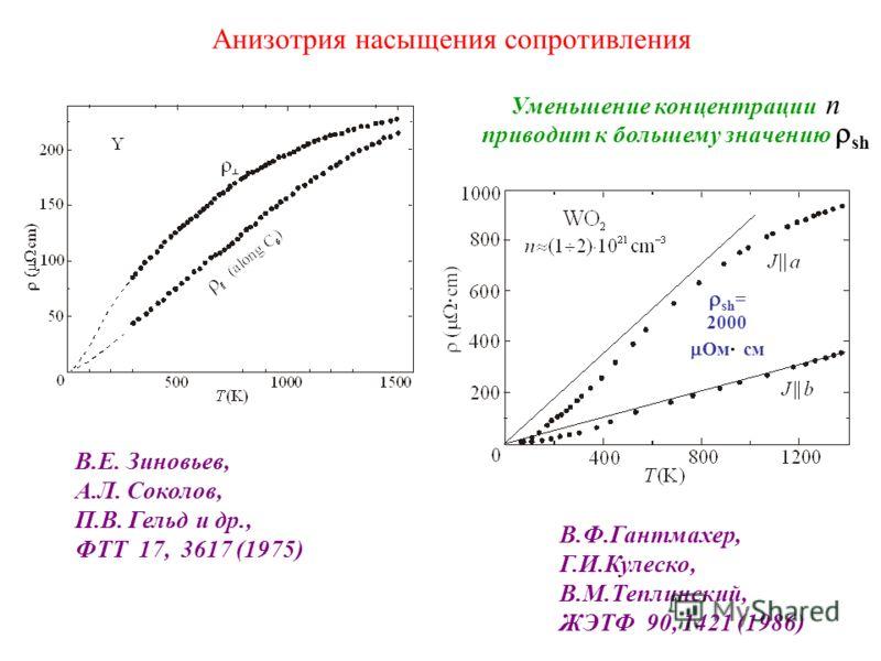 Анизотрия насыщения сопротивления В.Ф.Гантмахер, Г.И.Кулеско, В.М.Теплинский, ЖЭТФ 90, 1421 (1986) В.Е. Зиновьев, А.Л. Соколов, П.В. Гельд и др., ФТТ 17, 3617 (1975) Уменьшение концентрации n приводит к большему значению sh sh = 2000 Ом см