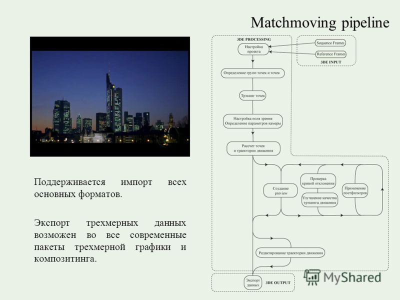 Matchmoving pipeline Поддерживается импорт всех основных форматов. Экспорт трехмерных данных возможен во все современные пакеты трехмерной графики и композитинга.