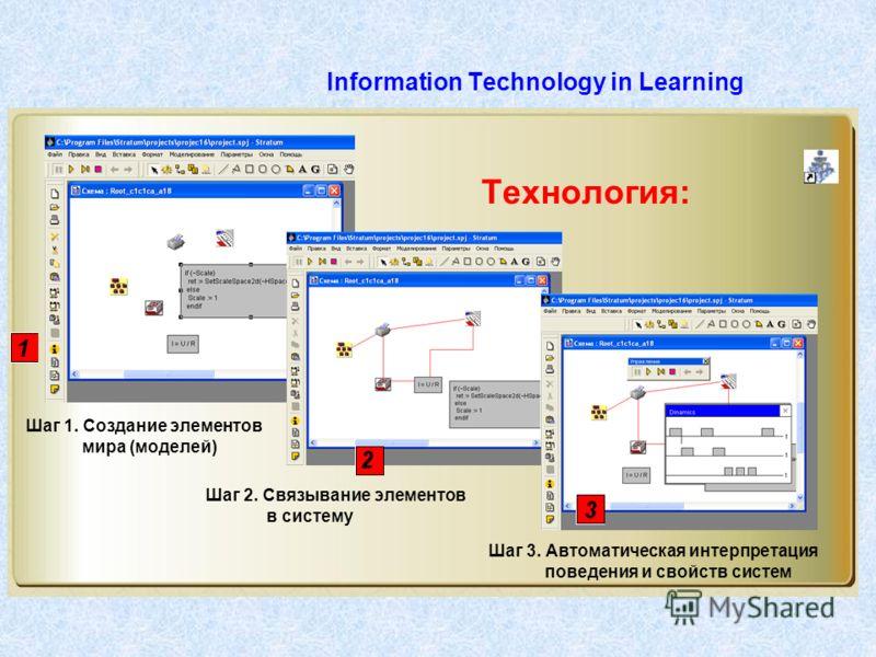 Information Technology in Learning Технология: Шаг 1. Создание элементов мира (моделей) Шаг 2. Связывание элементов в систему Шаг 3. Автоматическая интерпретация поведения и свойств систем