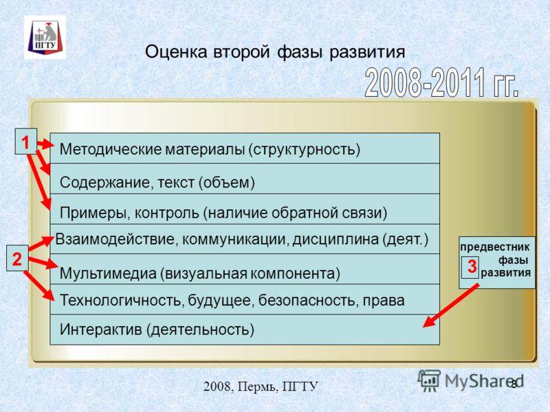 2008, Пермь, ПГТУ 8 Оценка второй фазы развития Взаимодействие, коммуникации, дисциплина (деят.) Содержание, текст (объем) Мультимедиа (визуальная компонента) Примеры, контроль (наличие обратной связи) Интерактив (деятельность) Технологичность, будущ