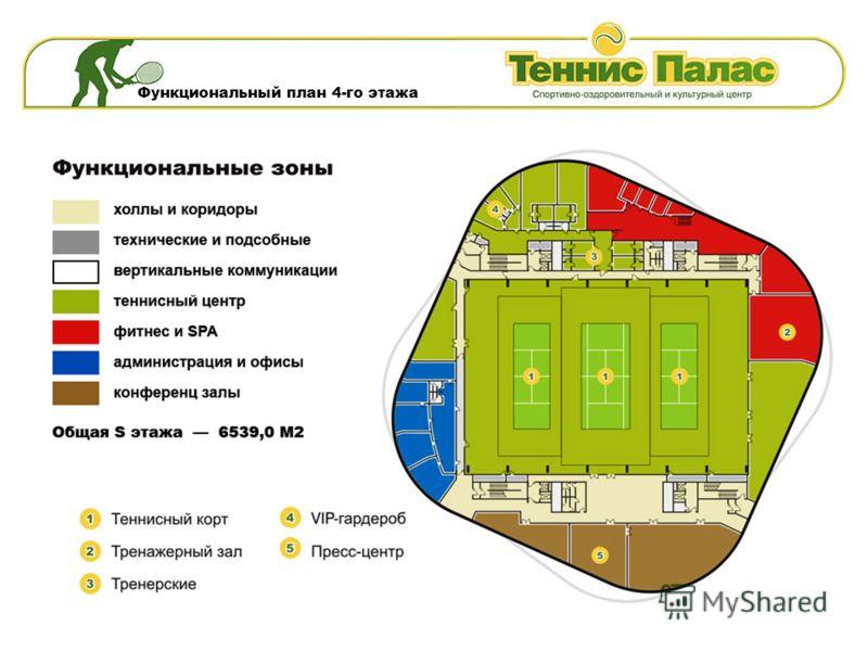 Функциональный план 4-го этажа
