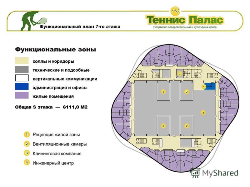Функциональный план 7-го этажа