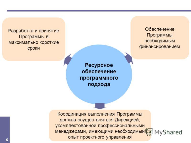 6 Разработка и принятие Программы в максимально короткие сроки Обеспечение Программы необходимым финансированием Координация выполнения Программы должна осуществляться Дирекцией, укомплектованной профессиональными менеджерами, имеющими необходимый оп