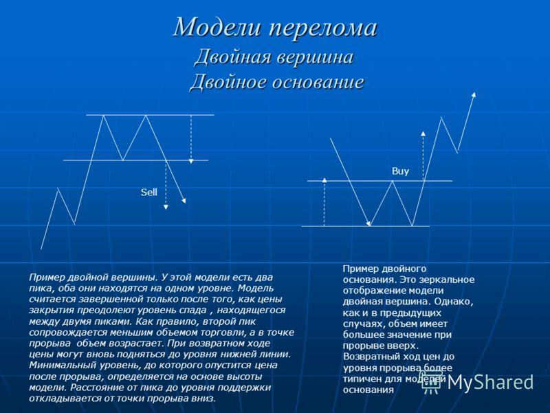 Модели перелома Двойная вершина Двойное основание Buy Sell Пример двойной вершины. У этой модели есть два пика, оба они находятся на одном уровне. Модель считается завершенной только после того, как цены закрытия преодолеют уровень спада, находящегос
