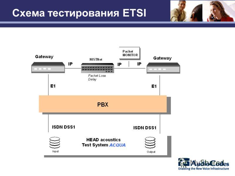 Схема тестирования ETSI