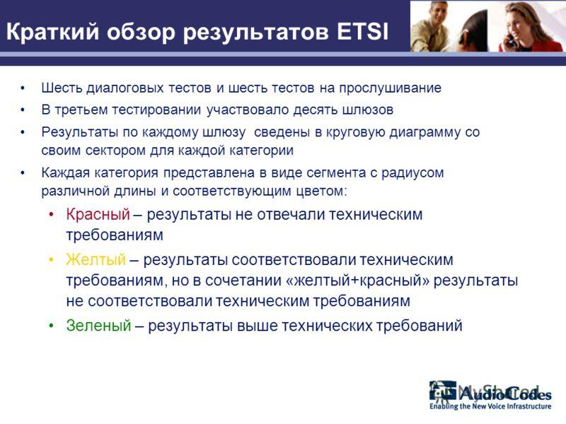 Краткий обзор результатов ETSI Шесть диалоговых тестов и шесть тестов на прослушивание В третьем тестировании участвовало десять шлюзов Результаты по каждому шлюзу сведены в круговую диаграмму со своим сектором для каждой категории Каждая категория п