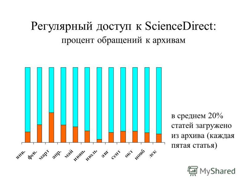Регулярный доступ к ScienceDirect: процент обращений к архивам в среднем 20% статей загружено из архива (каждая пятая статья)