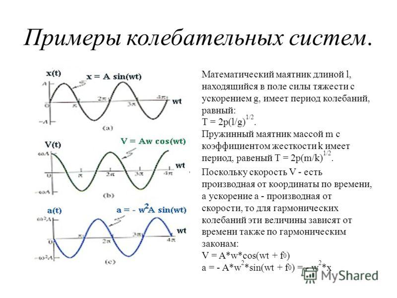 Примеры колебательных систем. Математический маятник длиной l, находящийся в поле силы тяжести с ускорением g, имеет период колебаний, равный: T = 2p(l/g) 1/2. Пружинный маятник массой m с коэффициентом жесткости k имеет период, равеный T = 2p(m/k) 1